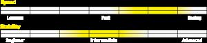 Stellar S18S Specifications